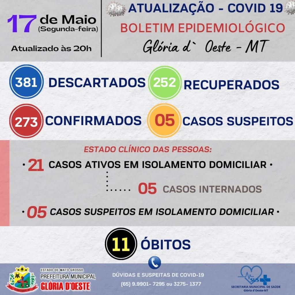 Boletim Informativo Diário - 17/05/2021
