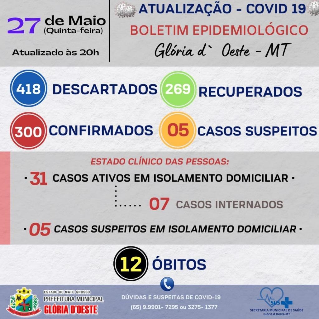 Boletim Informativo Diário - 27/05/2021