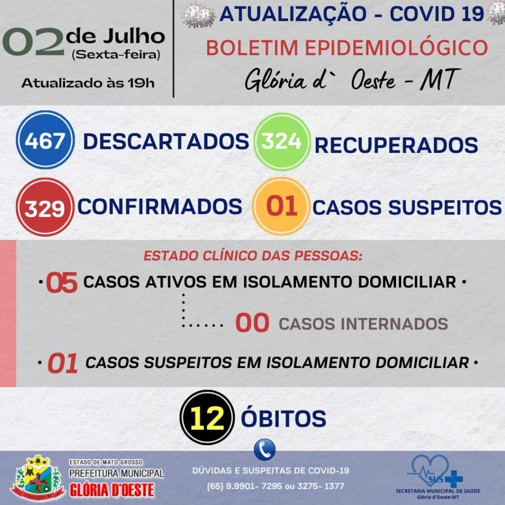 Boletim Informativo Diário - 02/07/2021