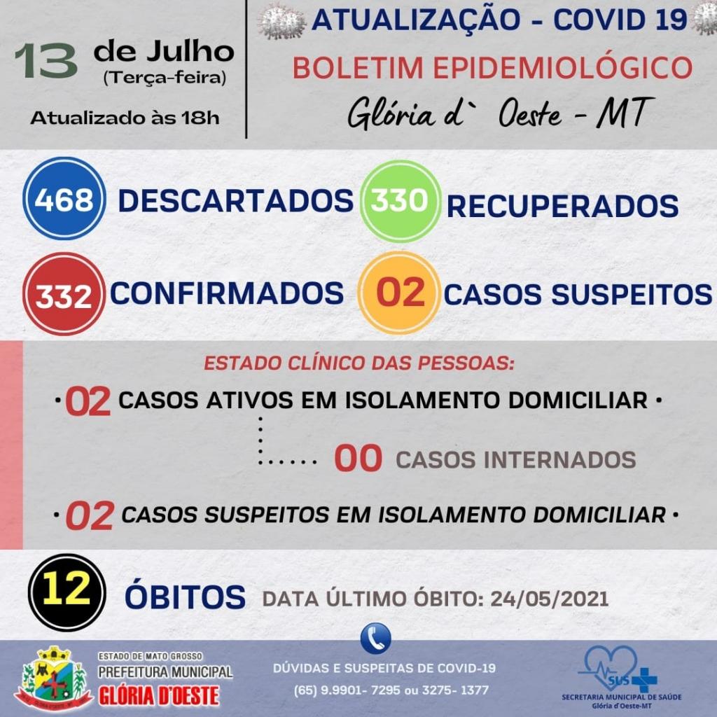 Boletim Informativo Diário - 13/07/2021