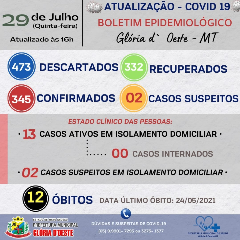 Boletim Informativo Diário - 29/07/2021