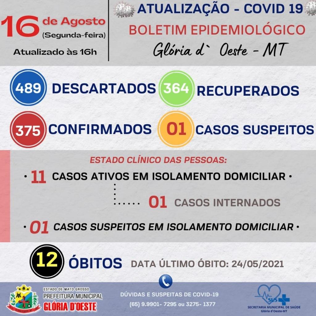 Boletim Informativo Diário - 16/08/2021