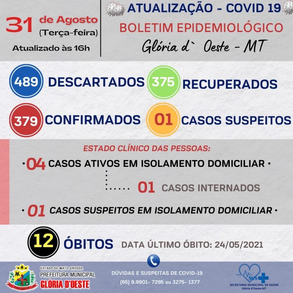 Boletim Informativo Diário - 31/08/2021